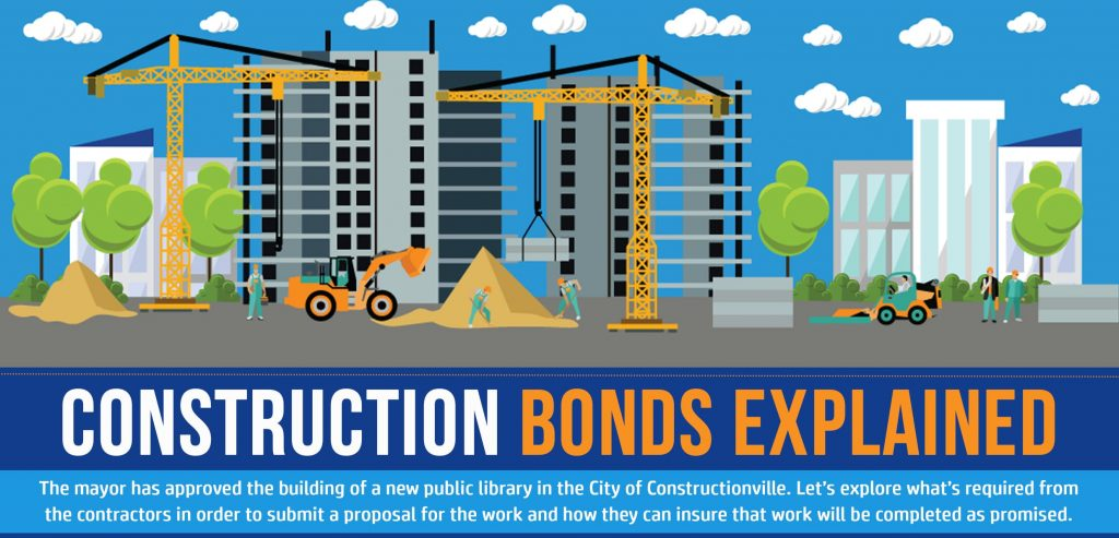 Where to get a types of construction bonds for Construction types insurance